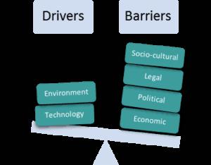 Sara's entrep transport diagram