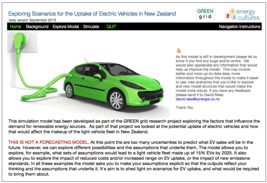 Electric Vehicle Model