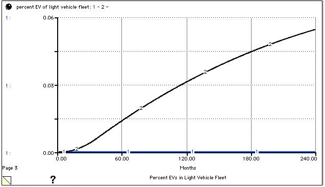 David Rees 25-11-15 diagram 2