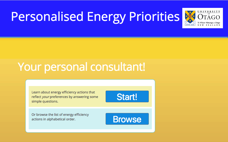 Personalised Energy Priorities